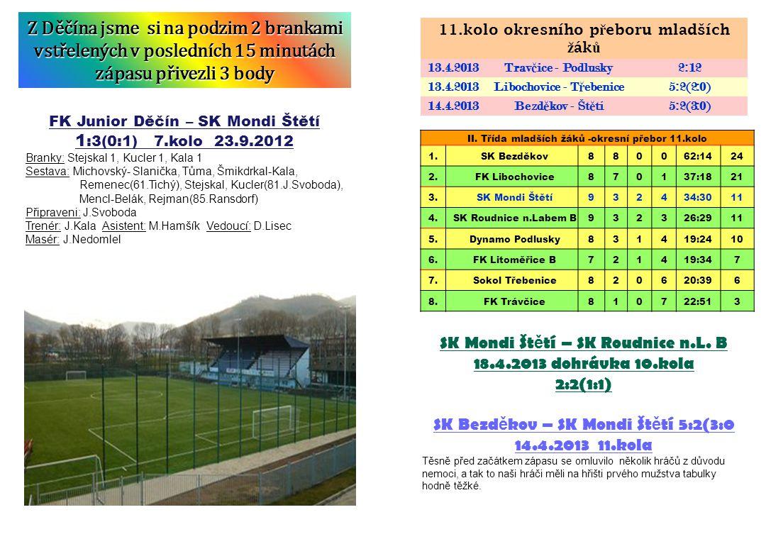 Z Děčína jsme si na podzim 2 brankami vstřelených v posledních 15 minutách zápasu přivezli 3 body