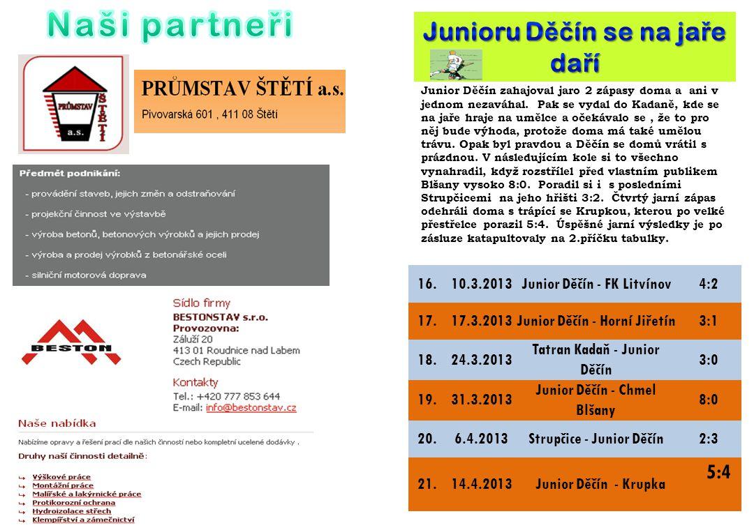 Junior Děčín - Krupka Naši partneři Junioru Děčín se na jaře daří 5:4
