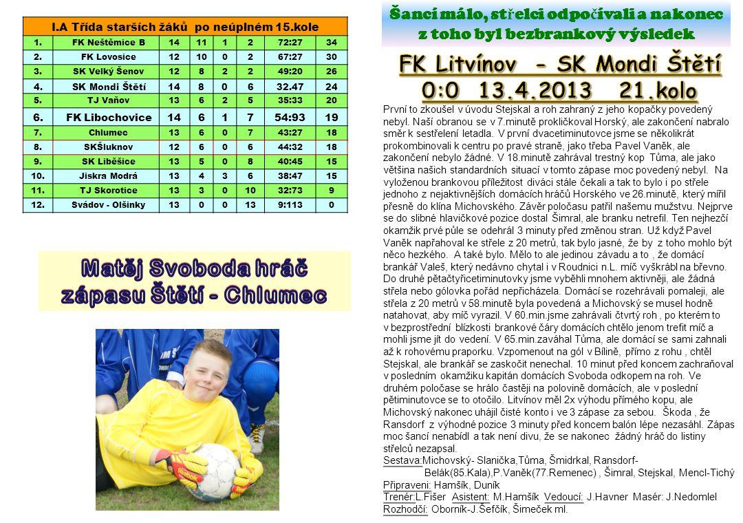 FK Litvínov - SK Mondi Štětí