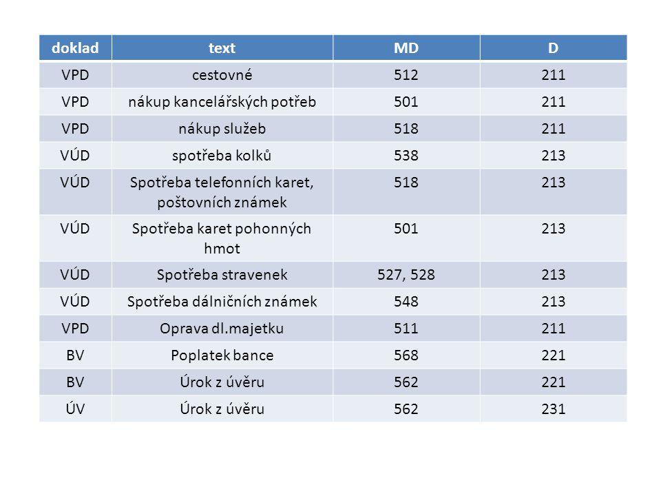 nákup kancelářských potřeb 501 nákup služeb 518 VÚD spotřeba kolků 538
