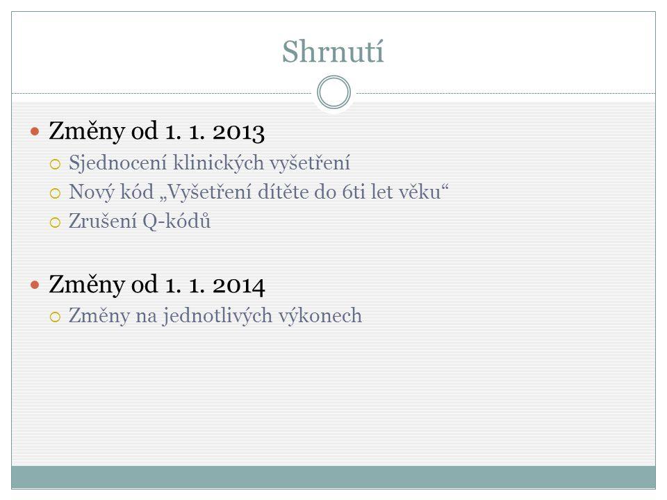 Shrnutí Změny od 1. 1. 2013 Změny od 1. 1. 2014