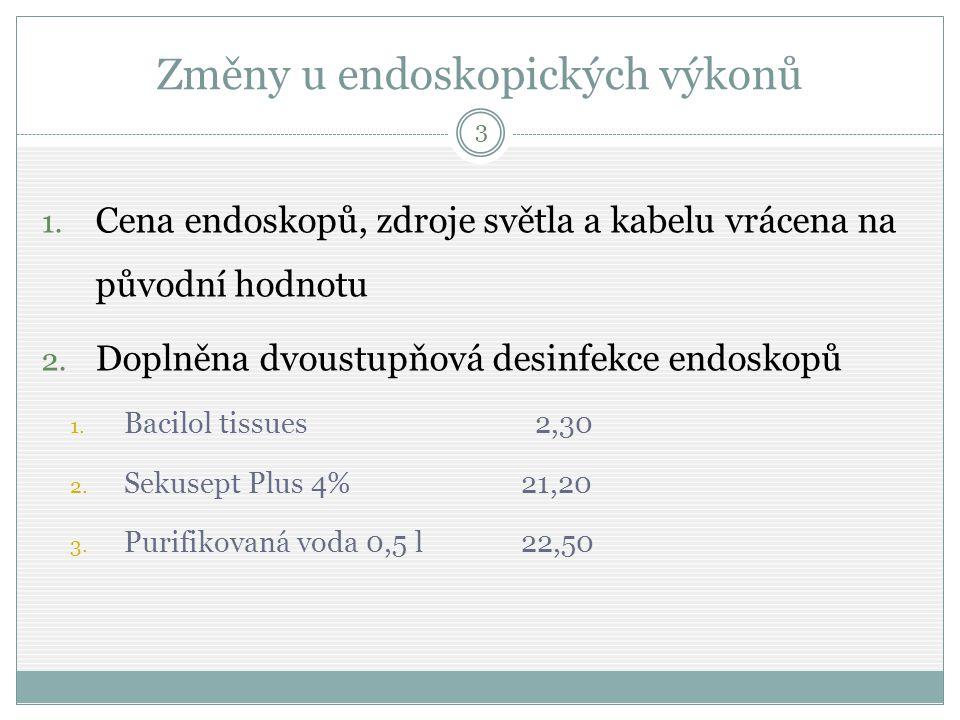 Změny u endoskopických výkonů