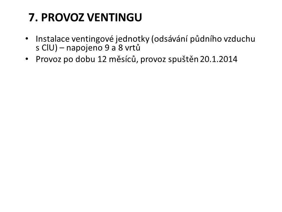 7. Provoz ventingu Instalace ventingové jednotky (odsávání půdního vzduchu s ClU) – napojeno 9 a 8 vrtů.