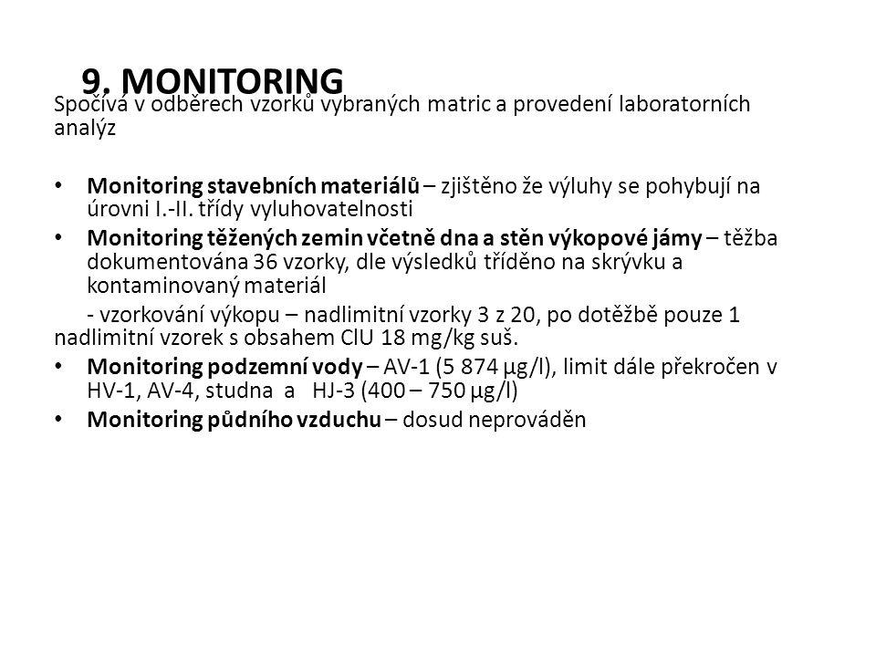 9. Monitoring Spočívá v odběrech vzorků vybraných matric a provedení laboratorních analýz.