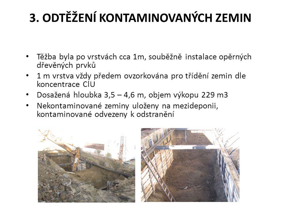 3. Odtěžení kontaminovaných zemin