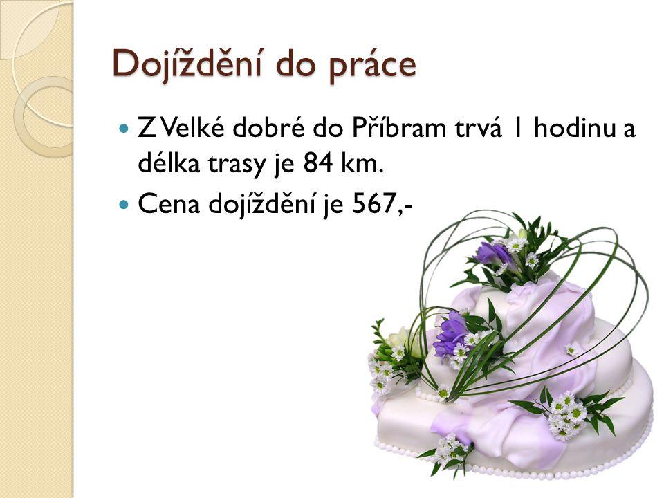 Dojíždění do práce Z Velké dobré do Příbram trvá 1 hodinu a délka trasy je 84 km.
