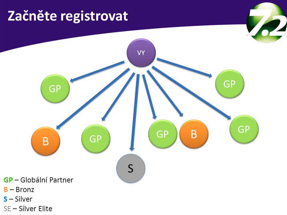 Začněte registrovat B B S GP GP GP GP GP GP – Globální Partner