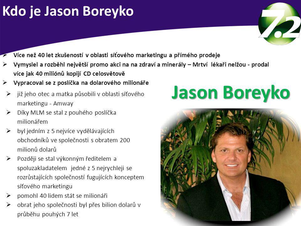 Jason Boreyko Kdo je Jason Boreyko