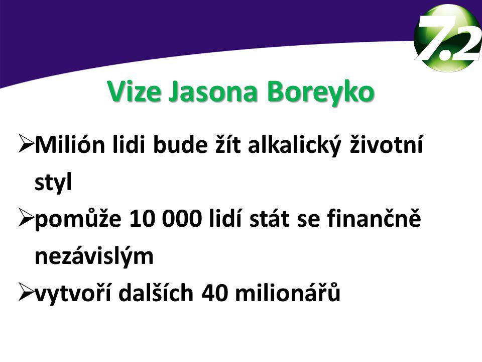 Vize Jasona Boreyko Milión lidi bude žít alkalický životní styl