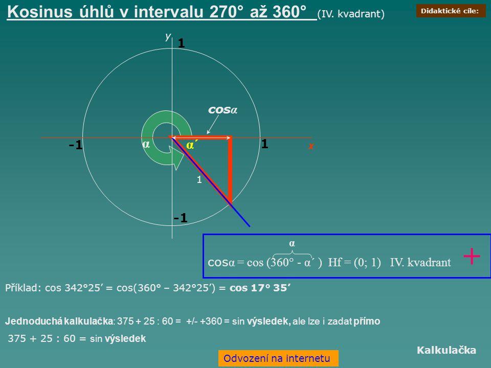 Kosinus úhlů v intervalu 270° až 360° (IV. kvadrant)