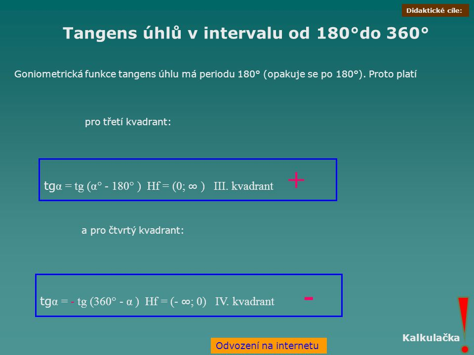 Tangens úhlů v intervalu od 180°do 360°