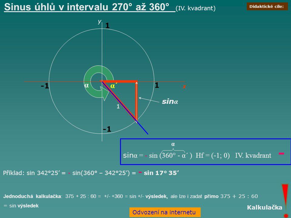 Sinus úhlů v intervalu 270° až 360° (IV. kvadrant)