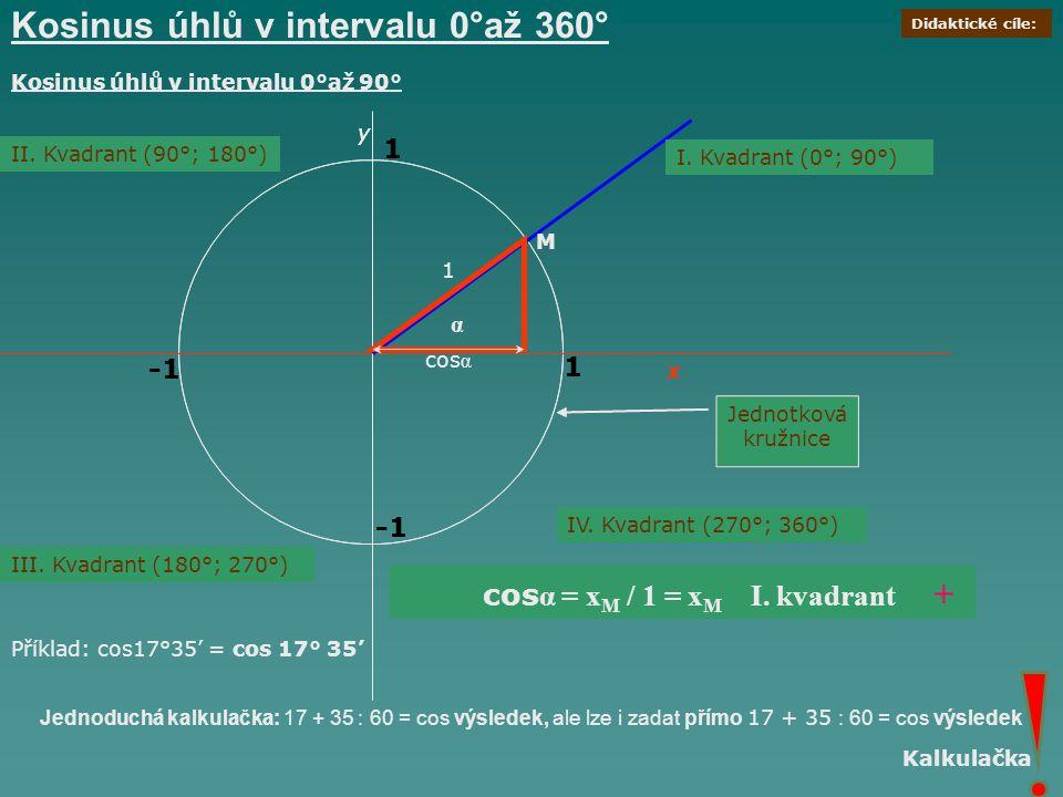 Kosinus úhlů v intervalu 0°až 360°