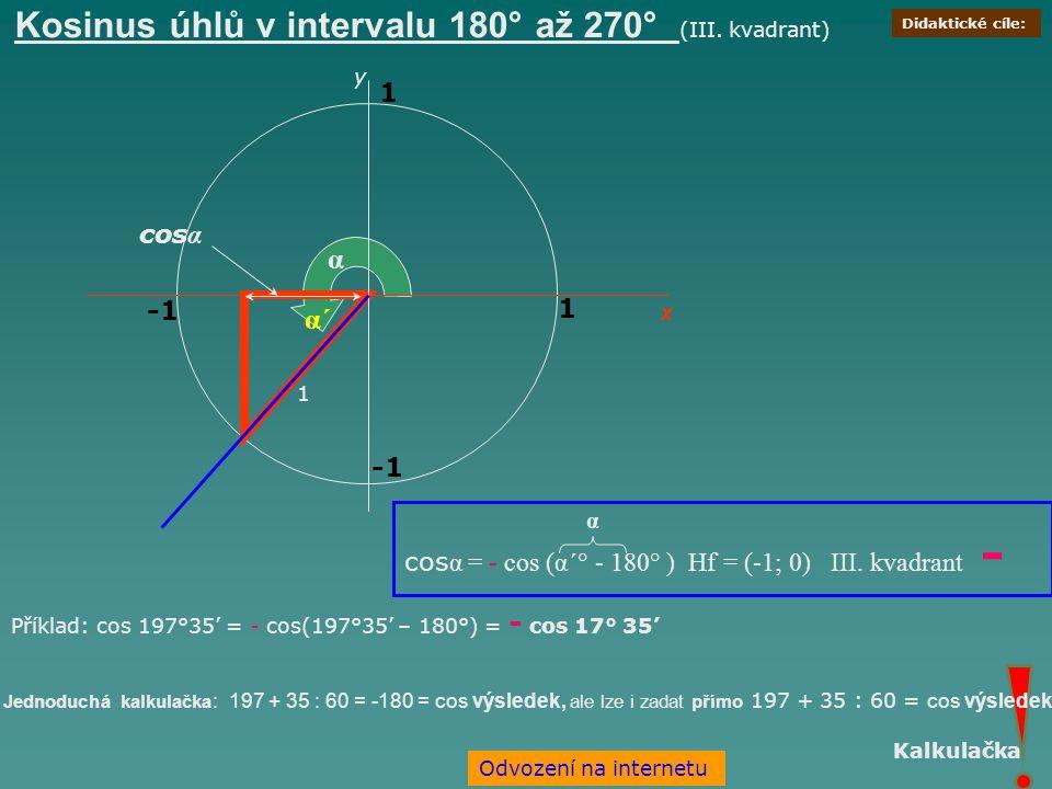 Kosinus úhlů v intervalu 180° až 270° (III. kvadrant)