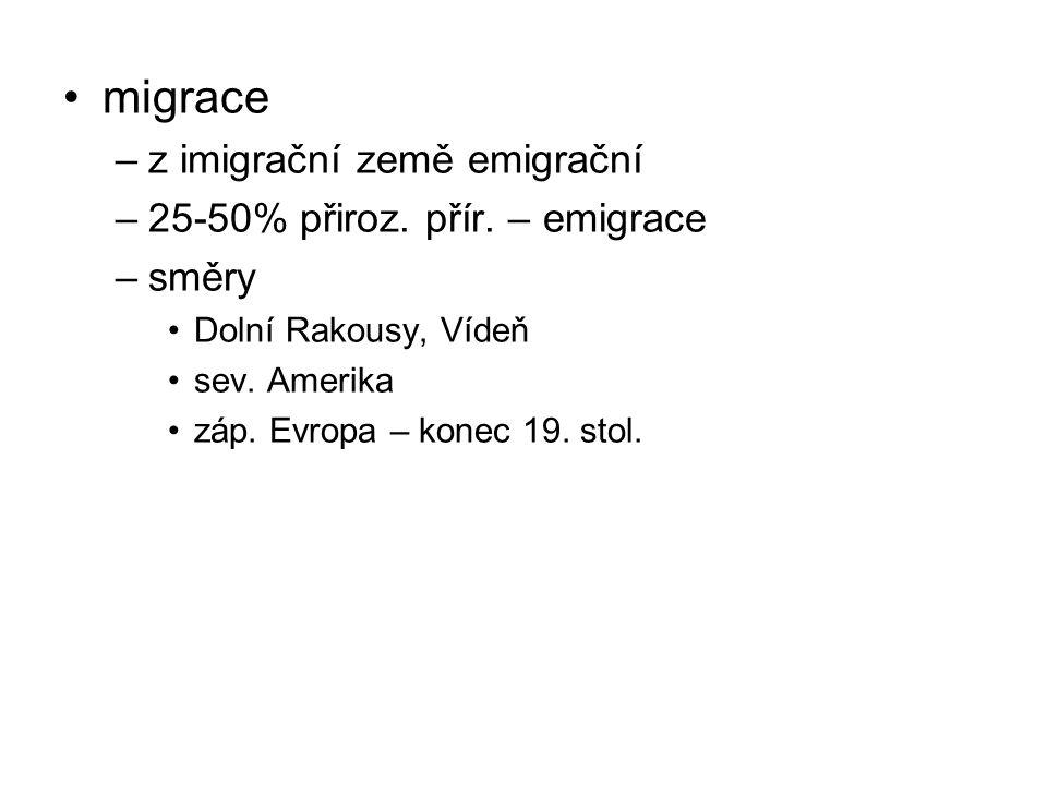 migrace z imigrační země emigrační 25-50% přiroz. přír. – emigrace