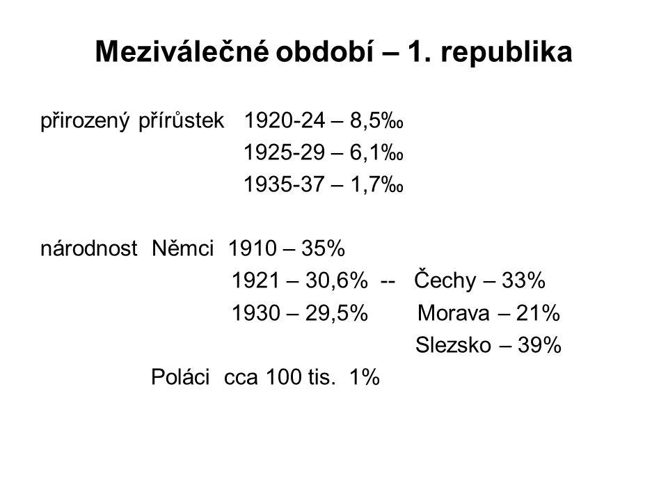 Meziválečné období – 1. republika
