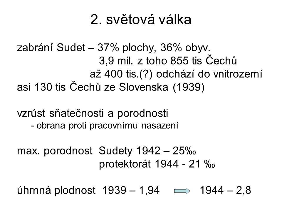 2. světová válka zabrání Sudet – 37% plochy, 36% obyv.