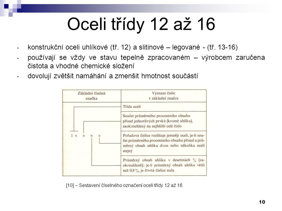 Oceli třídy 12 až 16 konstrukční oceli uhlíkové (tř. 12) a slitinové – legované - (tř. 13-16)