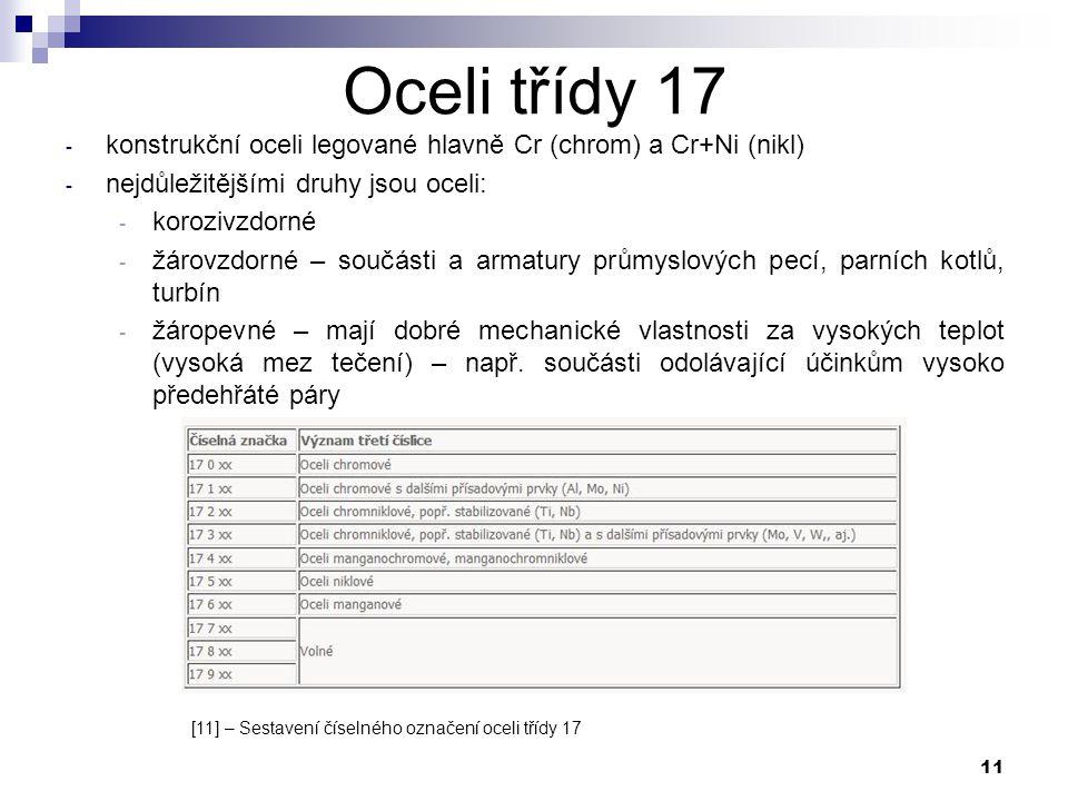Oceli třídy 17 konstrukční oceli legované hlavně Cr (chrom) a Cr+Ni (nikl) nejdůležitějšími druhy jsou oceli: