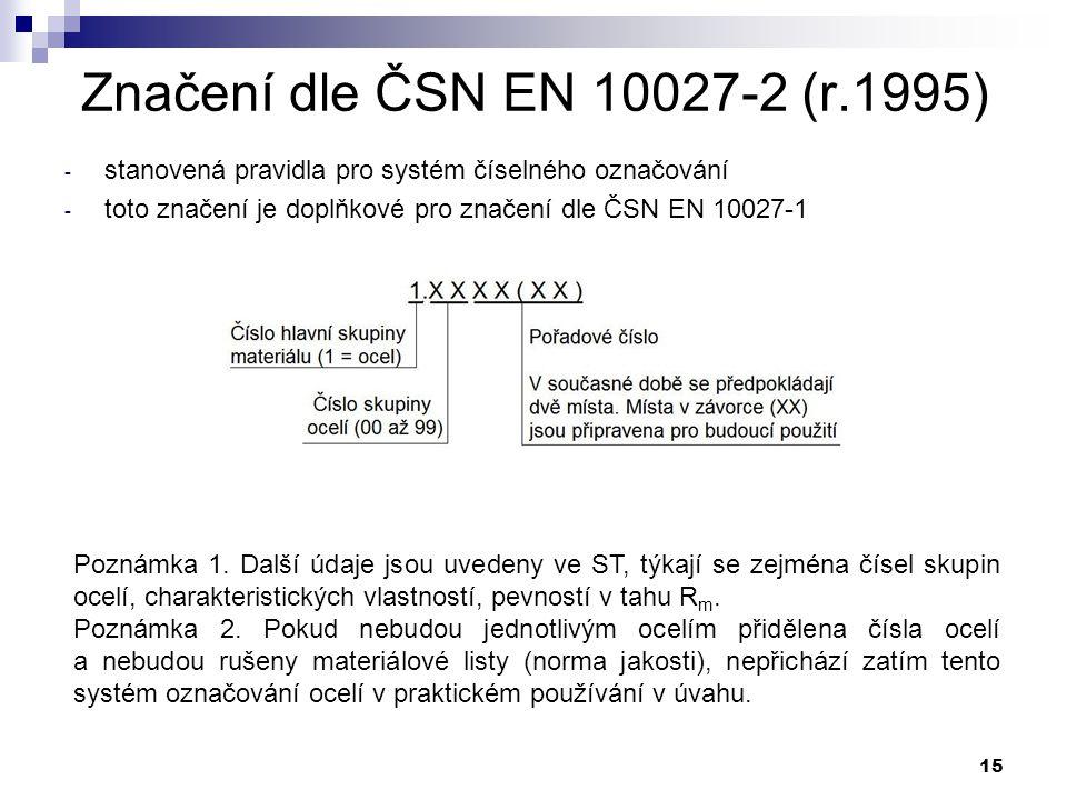 Značení dle ČSN EN 10027-2 (r.1995) stanovená pravidla pro systém číselného označování. toto značení je doplňkové pro značení dle ČSN EN 10027-1.