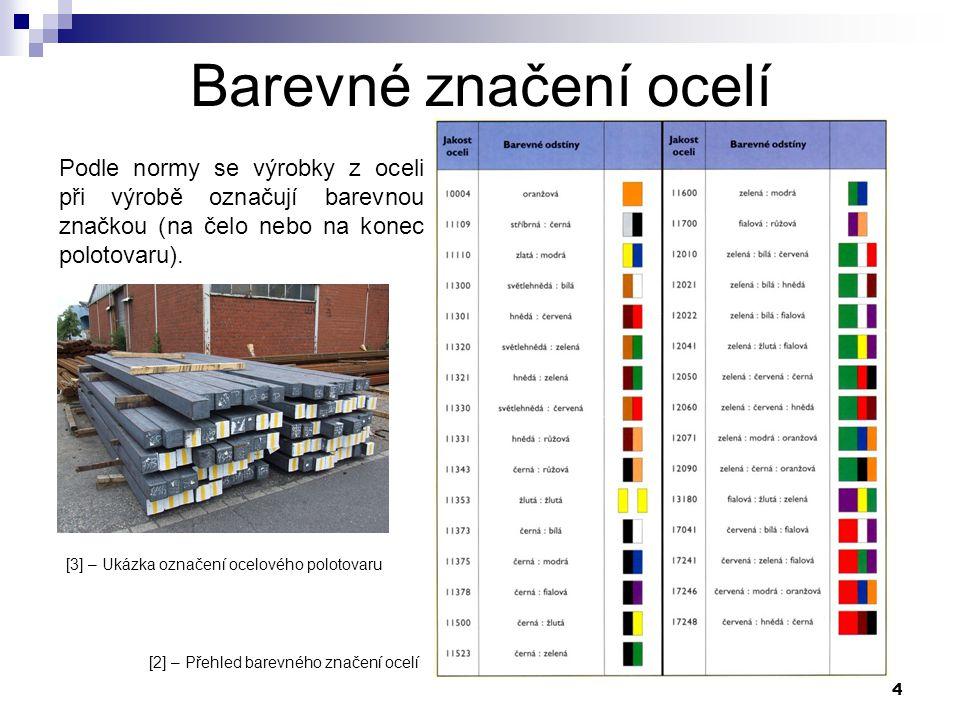 Barevné značení ocelí Podle normy se výrobky z oceli při výrobě označují barevnou značkou (na čelo nebo na konec polotovaru).