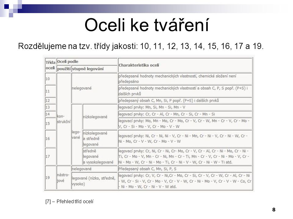 Oceli ke tváření Rozdělujeme na tzv. třídy jakosti: 10, 11, 12, 13, 14, 15, 16, 17 a 19.