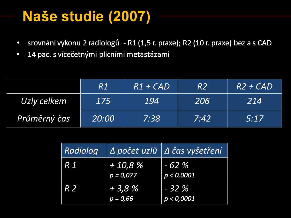Naše studie (2007) R1 R1 + CAD R2 R2 + CAD Uzly celkem 175 194 206 214