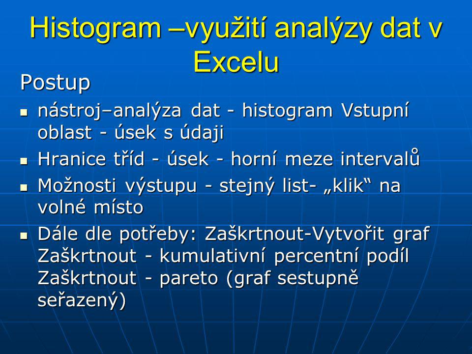 Histogram –využití analýzy dat v Excelu