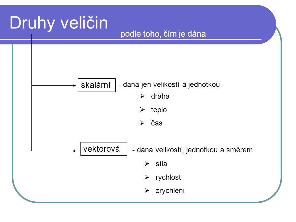 Druhy veličin podle toho, čím je dána skalární vektorová