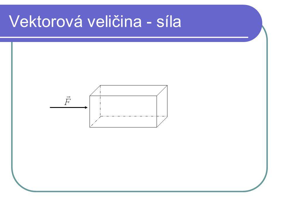 Vektorová veličina - síla