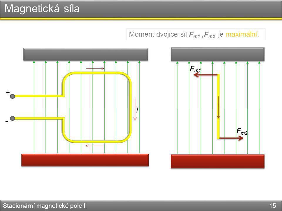 Magnetická síla - Moment dvojice sil Fm1 ,Fm2 je maximální. Fm1 + I
