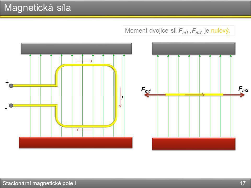 Magnetická síla - Moment dvojice sil Fm1 ,Fm2 je nulový. + Fm1 Fm2 I