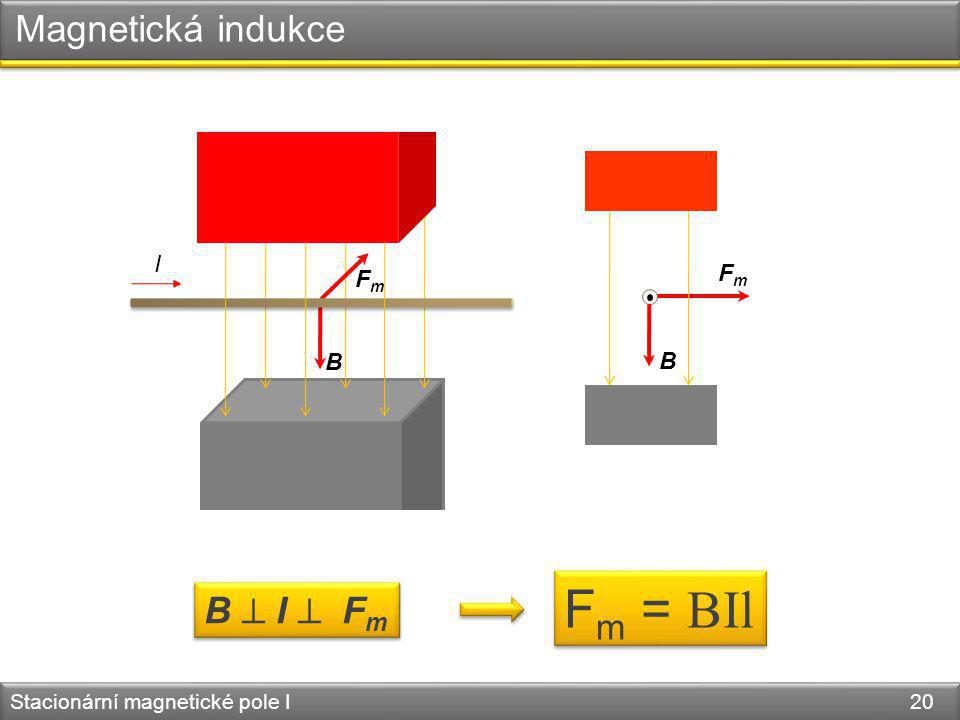 Fm = BIl Magnetická indukce B  I  Fm I Fm Fm B B