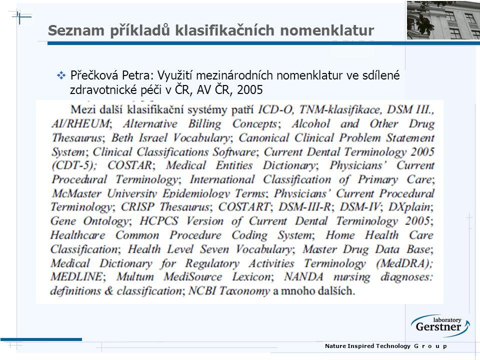 Seznam příkladů klasifikačních nomenklatur