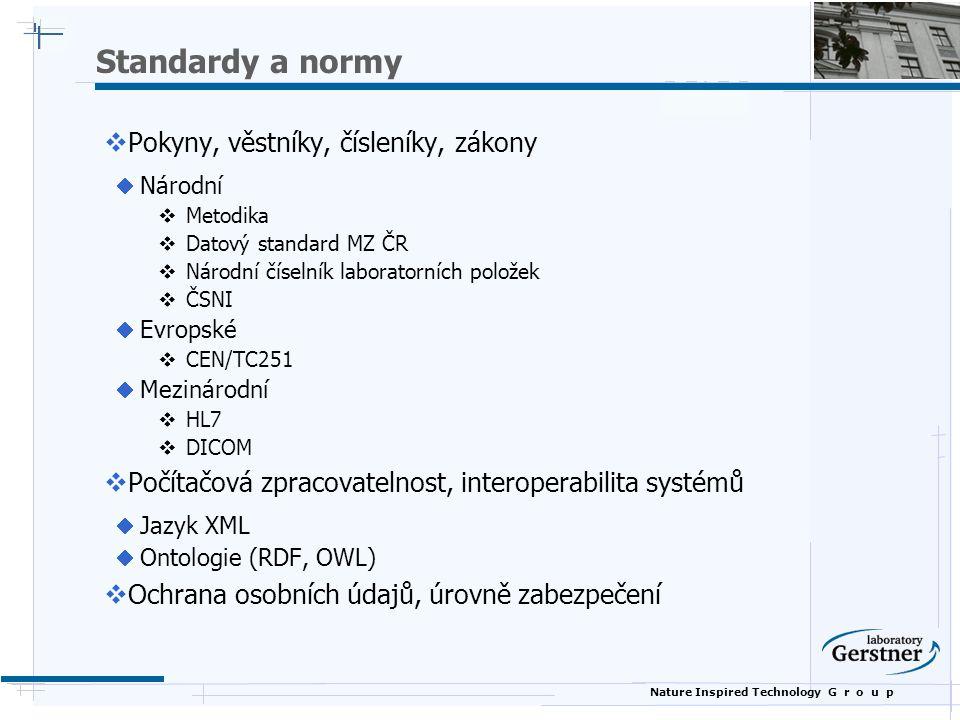Standardy a normy Pokyny, věstníky, čísleníky, zákony