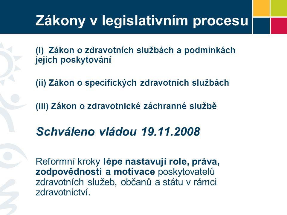Zákony v legislativním procesu