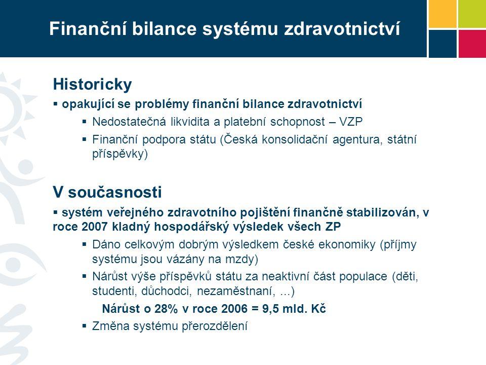 Finanční bilance systému zdravotnictví