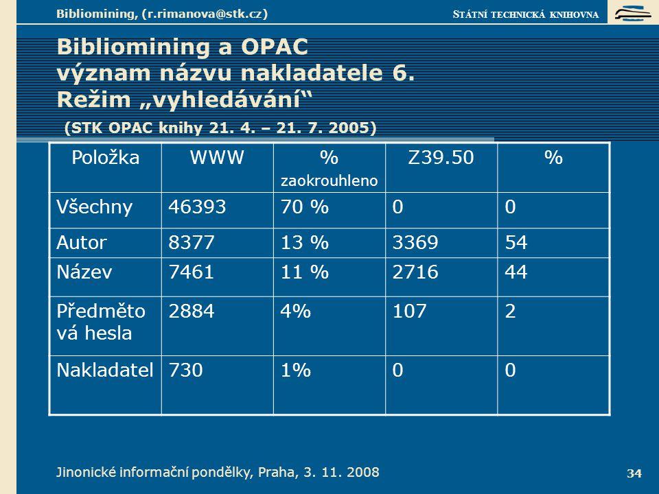 Bibliomining a OPAC význam názvu nakladatele 7.