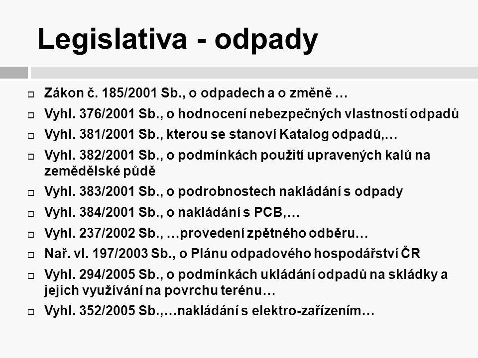 Legislativa - odpady Zákon č. 185/2001 Sb., o odpadech a o změně …