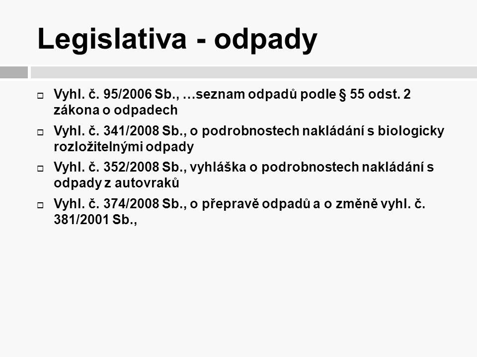 Legislativa - odpady Vyhl. č. 95/2006 Sb., …seznam odpadů podle § 55 odst. 2 zákona o odpadech.