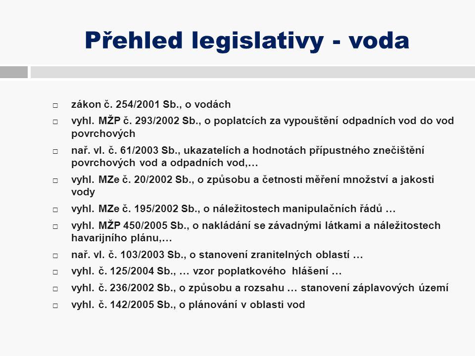 Přehled legislativy - voda