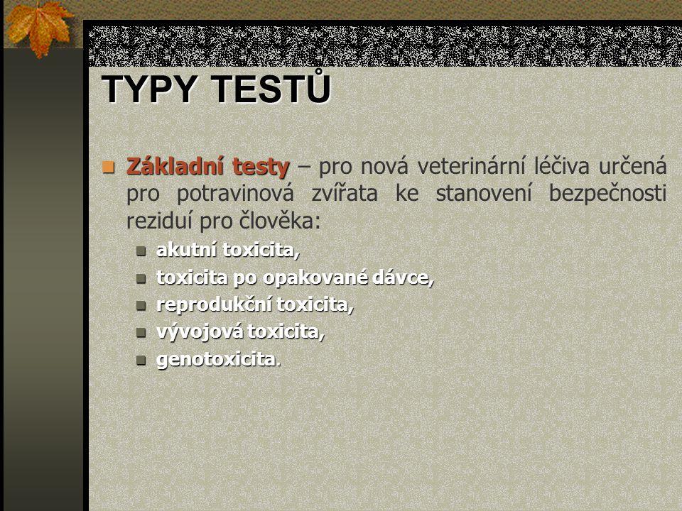 TYPY TESTŮ Základní testy – pro nová veterinární léčiva určená pro potravinová zvířata ke stanovení bezpečnosti reziduí pro člověka: