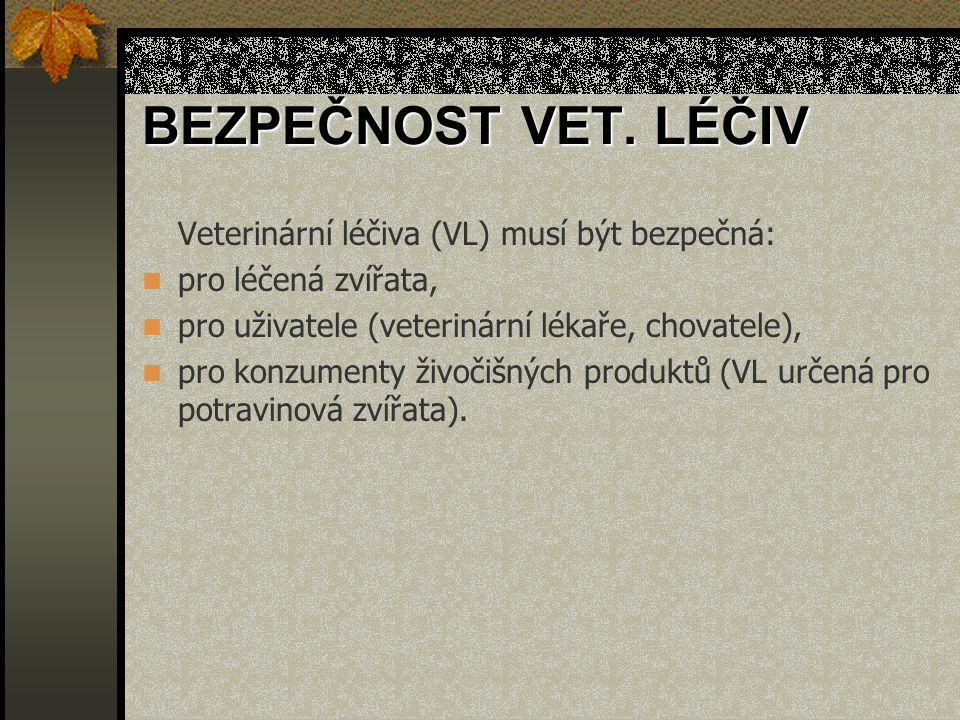 BEZPEČNOST VET. LÉČIV Veterinární léčiva (VL) musí být bezpečná:
