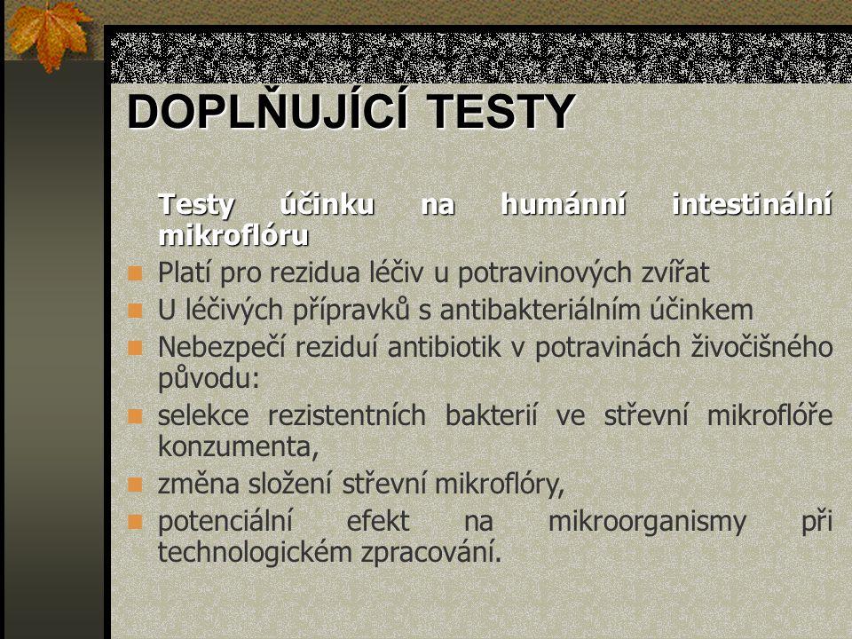 DOPLŇUJÍCÍ TESTY Testy účinku na humánní intestinální mikroflóru