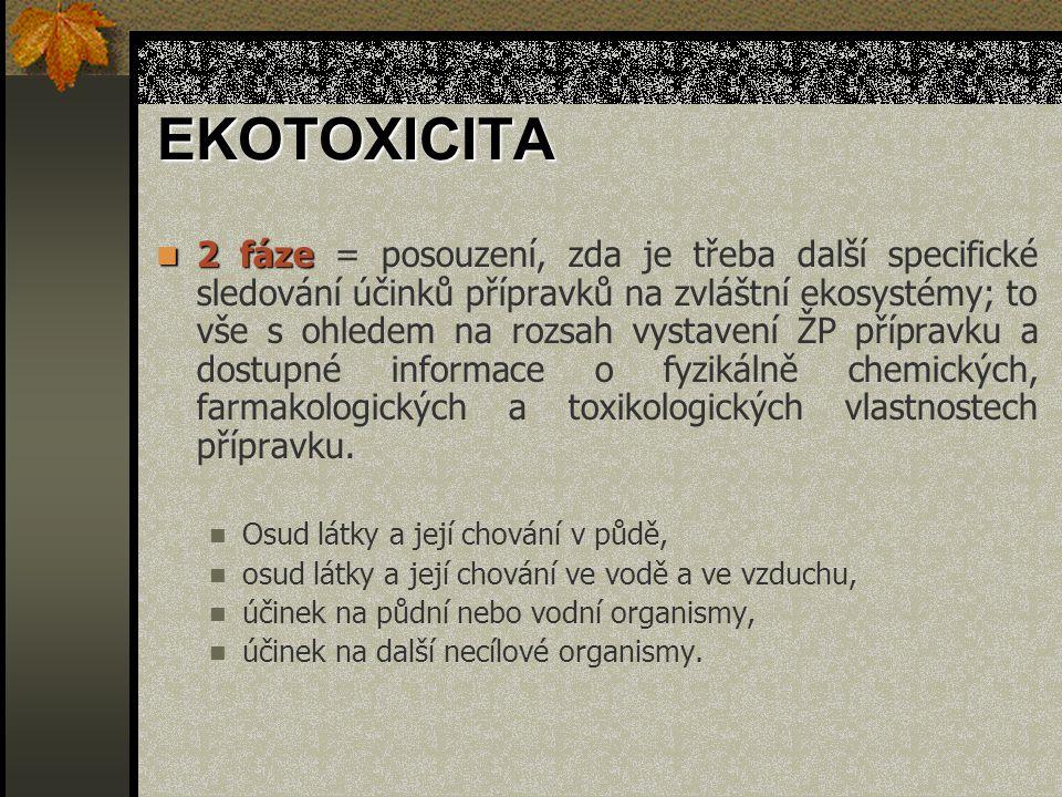 EKOTOXICITA