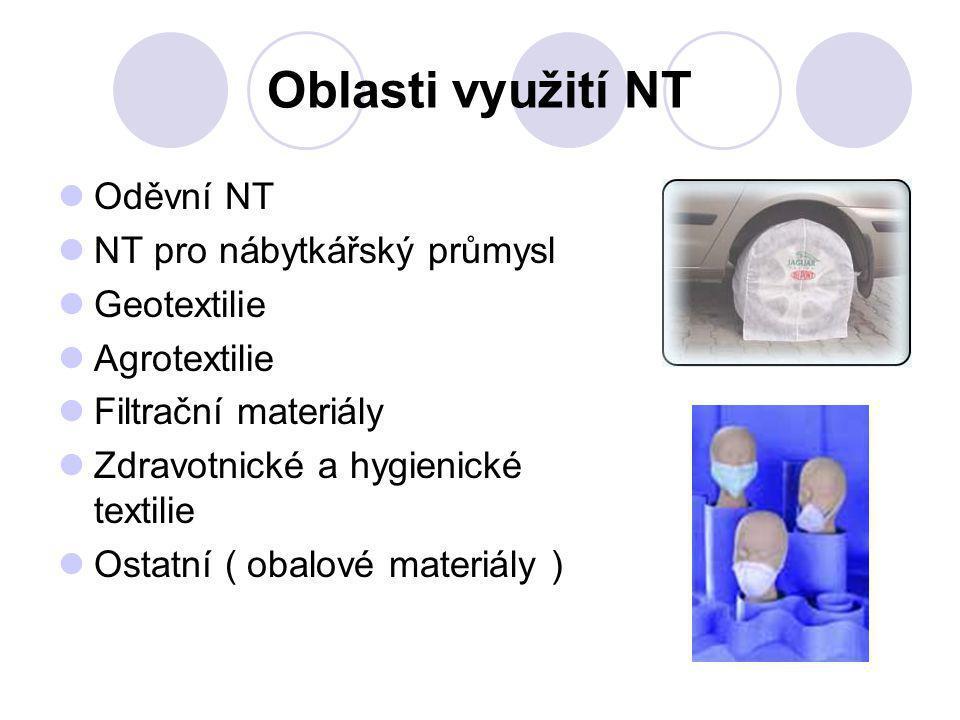 Oblasti využití NT Oděvní NT NT pro nábytkářský průmysl Geotextilie