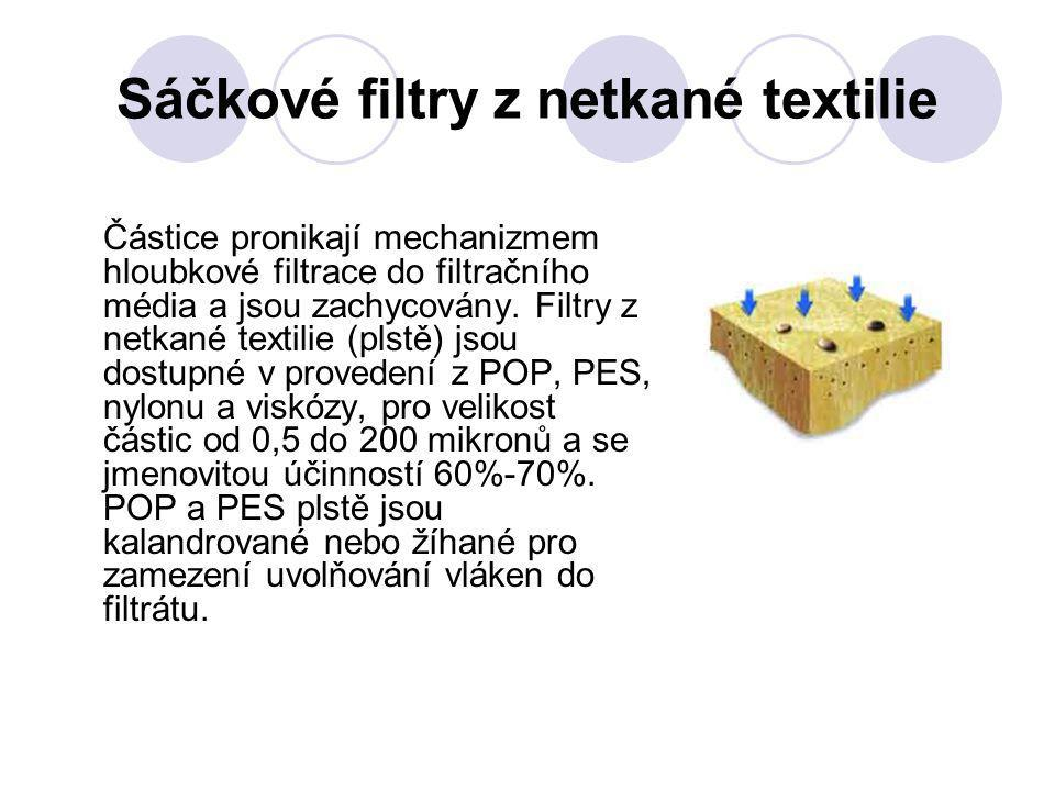 Sáčkové filtry z netkané textilie