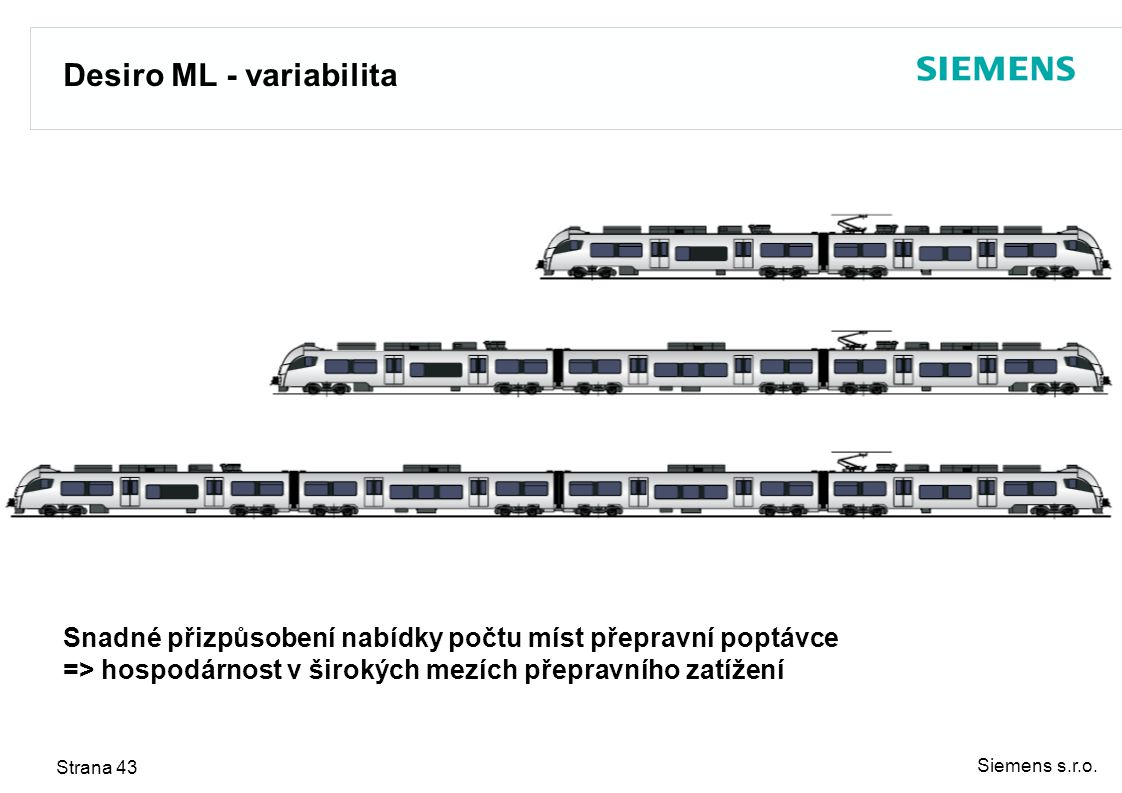 Desiro ML - variabilita