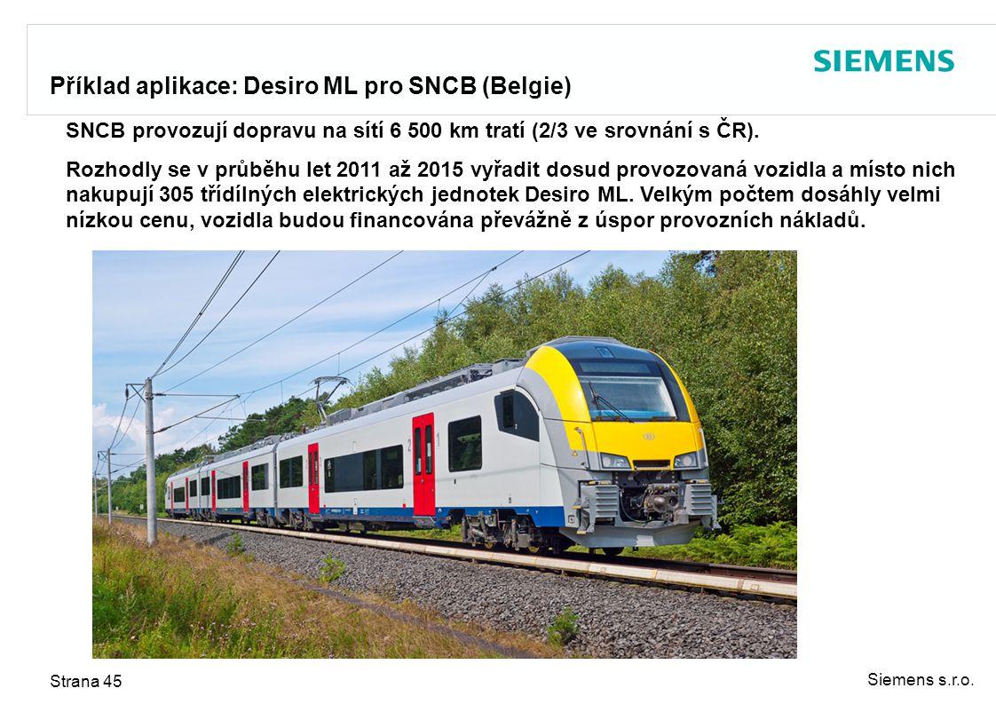 Příklad aplikace: Desiro ML pro SNCB (Belgie)