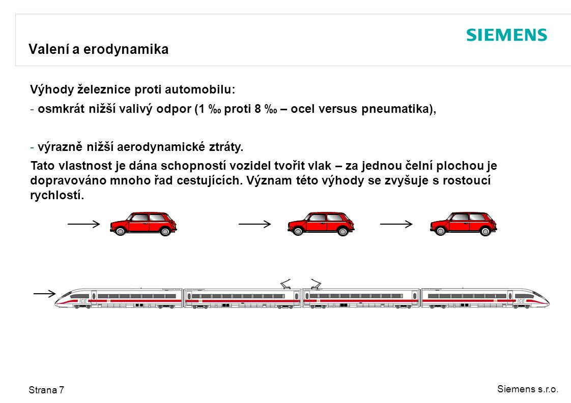 Valení a erodynamika Výhody železnice proti automobilu: